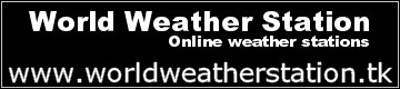 World Weather Station Banner